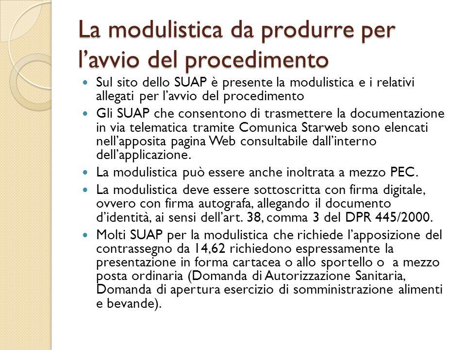 La modulistica da produrre per lavvio del procedimento Sul sito dello SUAP è presente la modulistica e i relativi allegati per lavvio del procedimento