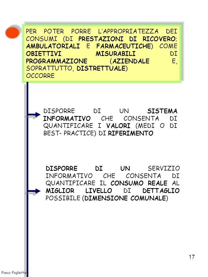 17 PER POTER PORRE LAPPROPRIATEZZA DEI CONSUMI (DI PRESTAZIONI DI RICOVERO; AMBULATORIALI E FARMACEUTICHE) COME OBIETTIVI MISURABILI DI PROGRAMMAZIONE (AZIENDALE E, SOPRATTUTTO, DISTRETTUALE) OCCORRE PER POTER PORRE LAPPROPRIATEZZA DEI CONSUMI (DI PRESTAZIONI DI RICOVERO; AMBULATORIALI E FARMACEUTICHE) COME OBIETTIVI MISURABILI DI PROGRAMMAZIONE (AZIENDALE E, SOPRATTUTTO, DISTRETTUALE) OCCORRE DISPORRE DI UN SISTEMA INFORMATIVO CHE CONSENTA DI QUANTIFICARE I VALORI (MEDI O DI BEST- PRACTICE) DI RIFERIMENTO DISPORRE DI UN SERVIZIO INFORMATIVO CHE CONSENTA DI QUANTIFICARE IL CONSUMO REALE AL MIGLIOR LIVELLO DI DETTAGLIO POSSIBILE (DIMENSIONE COMUNALE) Fosco Foglietta