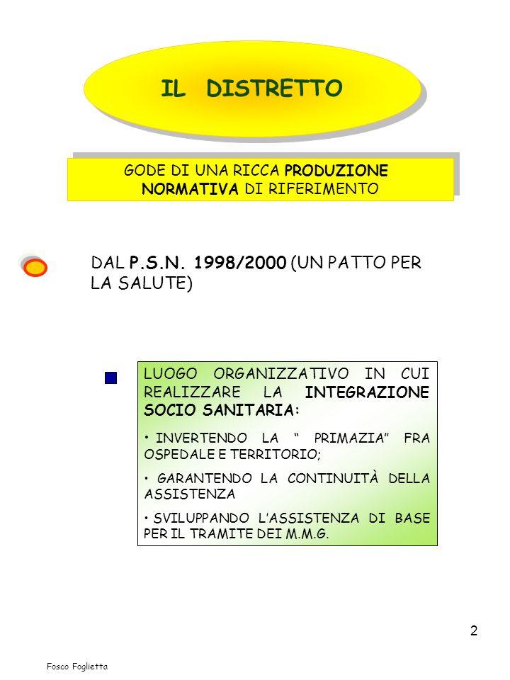 2 IL DISTRETTO GODE DI UNA RICCA PRODUZIONE NORMATIVA DI RIFERIMENTO GODE DI UNA RICCA PRODUZIONE NORMATIVA DI RIFERIMENTO DAL P.S.N. 1998/2000 (UN PA