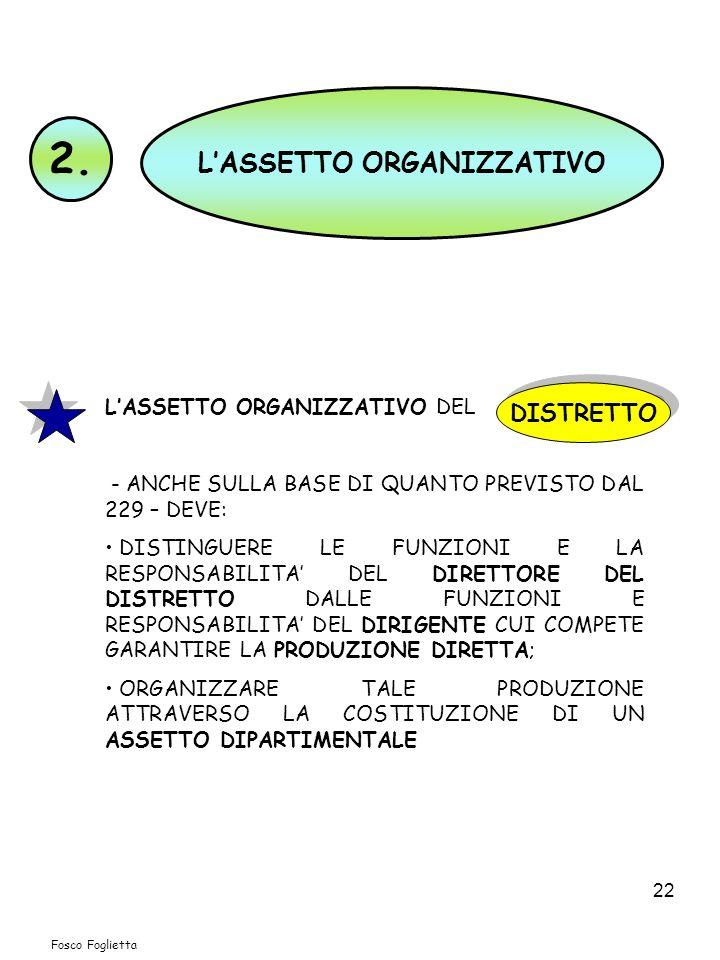 22 LASSETTO ORGANIZZATIVO 2.