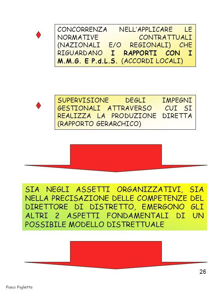26 CONCORRENZA NELLAPPLICARE LE NORMATIVE CONTRATTUALI (NAZIONALI E/O REGIONALI) CHE RIGUARDANO I RAPPORTI CON I M.M.G. E P.d.L.S. (ACCORDI LOCALI) SU