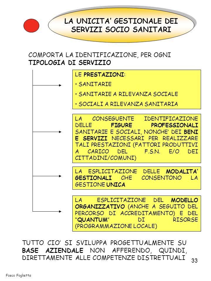 33 LA UNICITA GESTIONALE DEI SERVIZI SOCIO SANITARI LA UNICITA GESTIONALE DEI SERVIZI SOCIO SANITARI COMPORTA LA IDENTIFICAZIONE, PER OGNI TIPOLOGIA DI SERVIZIO LE PRESTAZIONI: SANITARIE SANITARIE A RILEVANZA SOCIALE SOCIALI A RILEVANZA SANITARIA LA CONSEGUENTE IDENTIFICAZIONE DELLE FIGURE PROFESSIONALI SANITARIE E SOCIALI, NONCHE DEI BENI E SERVIZI NECESSARI PER REALIZZARE TALI PRESTAZIONI (FATTORI PRODUTTIVI A CARICO DEL F.S.N.