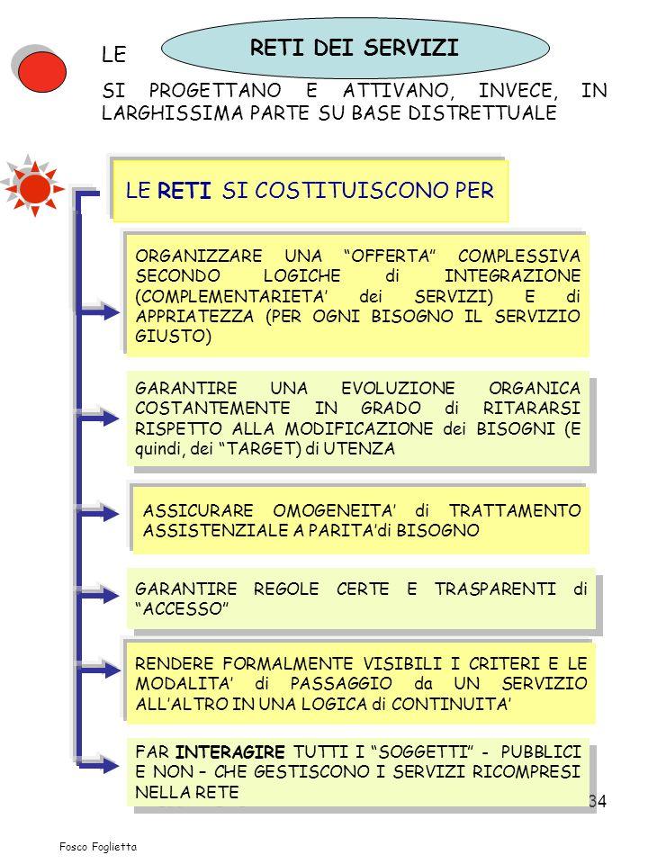 34 LE RETI SI COSTITUISCONO PER ORGANIZZARE UNA OFFERTA COMPLESSIVA SECONDO LOGICHE di INTEGRAZIONE (COMPLEMENTARIETA dei SERVIZI) E di APPRIATEZZA (PER OGNI BISOGNO IL SERVIZIO GIUSTO) GARANTIRE UNA EVOLUZIONE ORGANICA COSTANTEMENTE IN GRADO di RITARARSI RISPETTO ALLA MODIFICAZIONE dei BISOGNI (E quindi, dei TARGET) di UTENZA ASSICURARE OMOGENEITA di TRATTAMENTO ASSISTENZIALE A PARITAdi BISOGNO GARANTIRE REGOLE CERTE E TRASPARENTI di ACCESSO RENDERE FORMALMENTE VISIBILI I CRITERI E LE MODALITA di PASSAGGIO da UN SERVIZIO ALLALTRO IN UNA LOGICA di CONTINUITA FAR INTERAGIRE TUTTI I SOGGETTI - PUBBLICI E NON – CHE GESTISCONO I SERVIZI RICOMPRESI NELLA RETE Fosco Foglietta LE SI PROGETTANO E ATTIVANO, INVECE, IN LARGHISSIMA PARTE SU BASE DISTRETTUALE RETI DEI SERVIZI