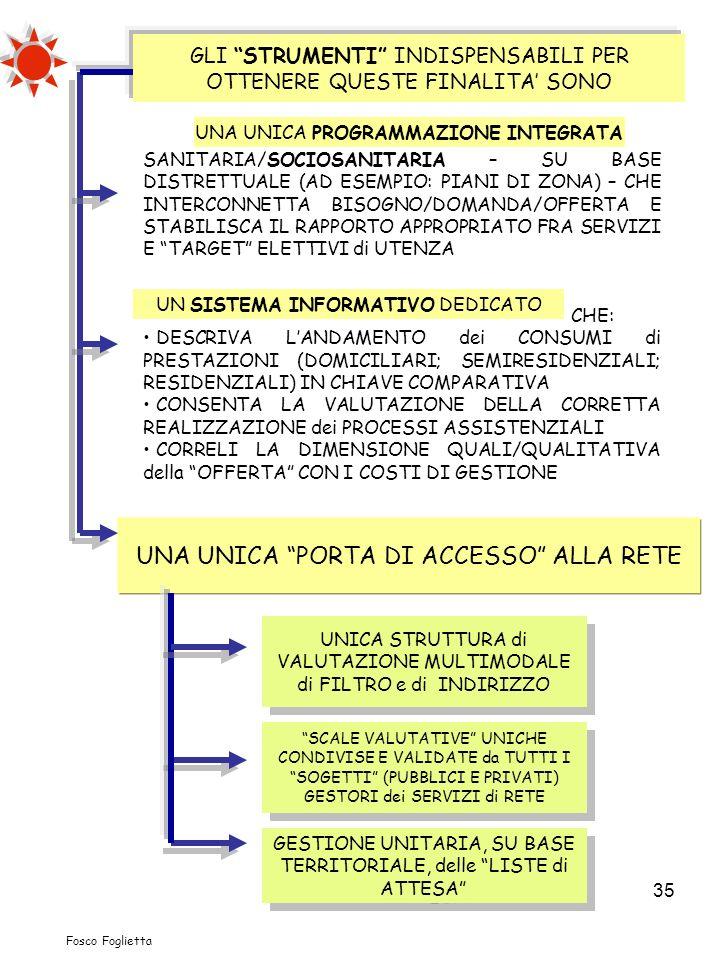 35 GLI STRUMENTI INDISPENSABILI PER OTTENERE QUESTE FINALITA SONO SANITARIA/SOCIOSANITARIA – SU BASE DISTRETTUALE (AD ESEMPIO: PIANI DI ZONA) – CHE INTERCONNETTA BISOGNO/DOMANDA/OFFERTA E STABILISCA IL RAPPORTO APPROPRIATO FRA SERVIZI E TARGET ELETTIVI di UTENZA CHE: DESCRIVA LANDAMENTO dei CONSUMI di PRESTAZIONI (DOMICILIARI; SEMIRESIDENZIALI; RESIDENZIALI) IN CHIAVE COMPARATIVA CONSENTA LA VALUTAZIONE DELLA CORRETTA REALIZZAZIONE dei PROCESSI ASSISTENZIALI CORRELI LA DIMENSIONE QUALI/QUALITATIVA della OFFERTA CON I COSTI DI GESTIONE UNA UNICA PORTA DI ACCESSO ALLA RETE UNICA STRUTTURA di VALUTAZIONE MULTIMODALE di FILTRO e di INDIRIZZO SCALE VALUTATIVE UNICHE CONDIVISE E VALIDATE da TUTTI I SOGETTI (PUBBLICI E PRIVATI) GESTORI dei SERVIZI di RETE GESTIONE UNITARIA, SU BASE TERRITORIALE, delle LISTE di ATTESA UNA UNICA PROGRAMMAZIONE INTEGRATA UN SISTEMA INFORMATIVO DEDICATO Fosco Foglietta