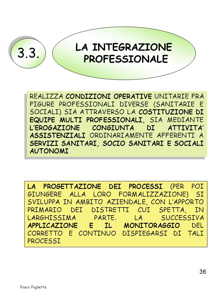 36 3.3. LA INTEGRAZIONE PROFESSIONALE REALIZZA CONDIZIONI OPERATIVE UNITARIE FRA FIGURE PROFESSIONALI DIVERSE (SANITARIE E SOCIALI) SIA ATTRAVERSO LA