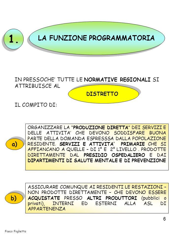 6 LA FUNZIONE PROGRAMMATORIA 1. IN PRESSOCHE TUTTE LE NORMATIVE REGIONALI SI ATTRIBUISCE AL IL COMPITO DI: DISTRETTO ORGANIZZARE LA PRODUZIONE DIRETTA