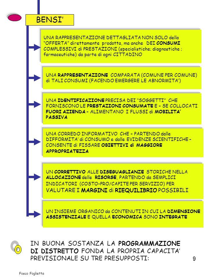 9 BENSI UNA RAPPRESENTAZIONE DETTAGLIATA NON SOLO della OFFERTA direttamente prodotta, ma anche DEI CONSUMI COMPLESSIVI di PRESTAZIONI (specialistiche; diagnostiche ; farmaceutiche) da parte di ogni CITTADINO UNA RAPPRESENTAZIONE COMPARATA (COMUNE PER COMUNE) di TALI CONSUMI (FACENDO EMERGERE LE ABNORMITA) UNA IDENTIFICAZIONE PRECISA DEI SOGGETTI CHE FORNISCONO LE PRESTAZIONI CONSUMATE E – SE COLLOCATI FUORI AZIENDA – ALIMENTANO I FLUSSI di MOBILITA PASSIVA UNA CORREDO INFORMATIVO CHE – PARTENDO dalle DIFFORMITA di CONSUMO e dalle EVIDENZE SCIENTIFICHE – CONSENTE di FISSARE OBIETTIVI di MAGGIORE APPROPRIATEZZA UN CORRETTIVO ALLE DISEGUAGLIANZE STORICHE NELLA ALLOCAZIONE delle RISORSE, PARTENDO da SEMPLICI INDICATORI (COSTO-PRO/CAPITE PER SERVIZIO) PER VALUTARE I MARGINI di RIEQUILIBRIO POSSIBILI UN INSIEME ORGANICO da CONTENUTI IN CUI LA DIMENSIONE ASSISTENZIALE E QUELLA ECONOMICA SONO INTEGRATE Fosco Foglietta IN BUONA SOSTANZA LA PROGRAMMAZIONE DI DISTRETTO FONDA LA PROPRIA CAPACITA PREVISIONALE SU TRE PRESUPPOSTI:
