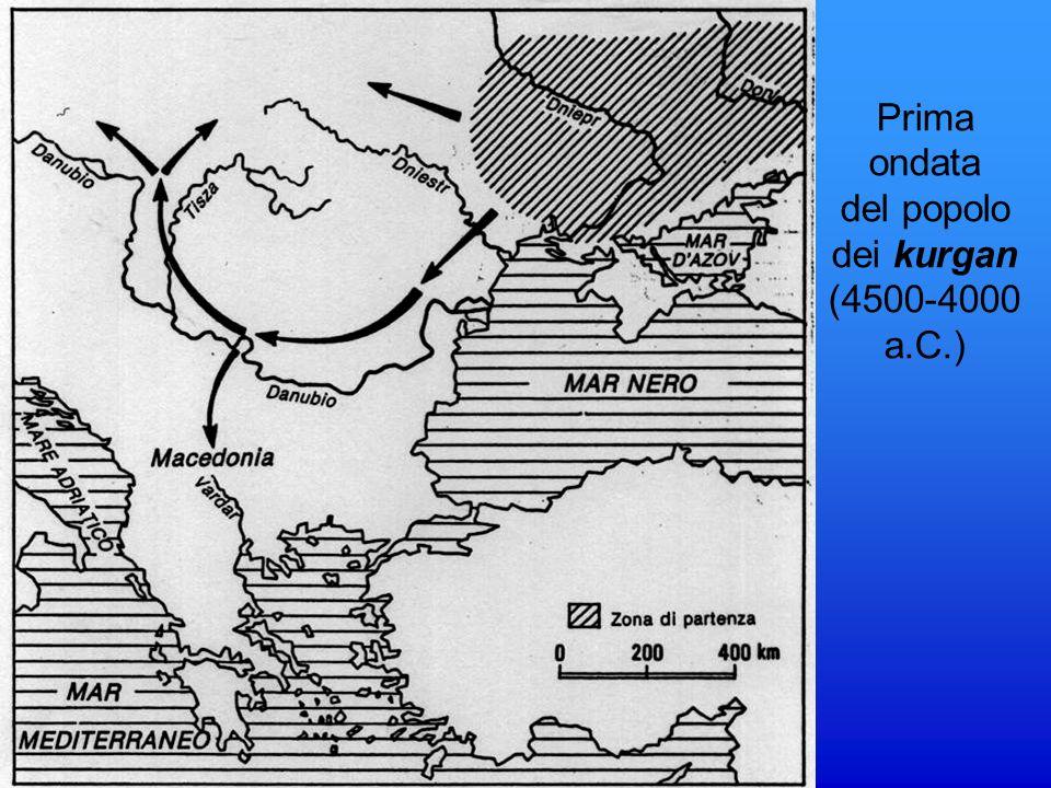 Seconda ondata kurgani (3500- 3000 a.C.)