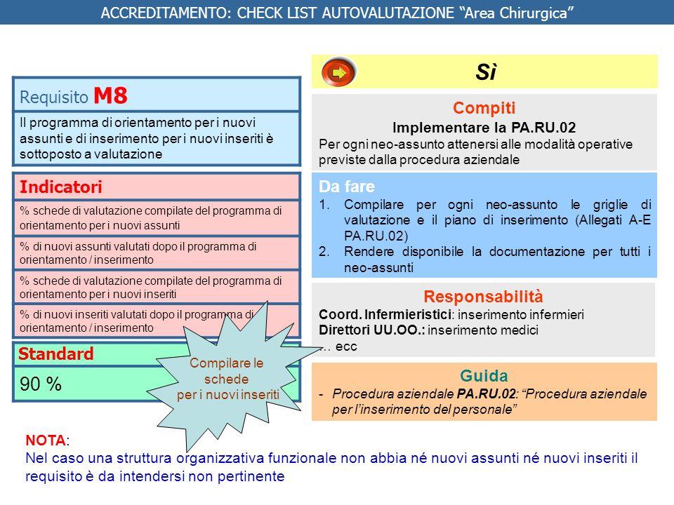 Indicatori % schede di valutazione compilate del programma di orientamento per i nuovi assunti % di nuovi assunti valutati dopo il programma di orient