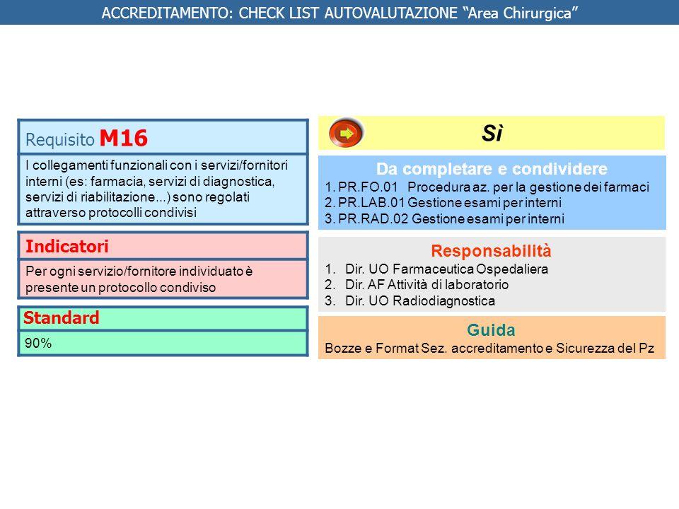 Indicatori Per ogni servizio/fornitore individuato è presente un protocollo condiviso Requisito M16 I collegamenti funzionali con i servizi/fornitori