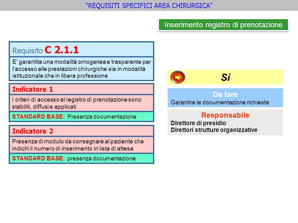 Requisito C 2.1.1 E' garantita una modalità omogenea e trasparente per l'accesso alle prestazioni chirurgiche sia in modalità istituzionale che in lib