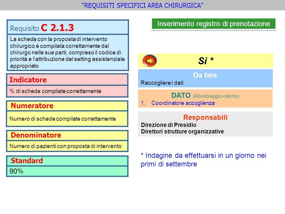 Inserimento registro di prenotazione Indicatore % di schede compilate correttamente Requisito C 2.1.3 La scheda con la proposta di intervento chirurgi
