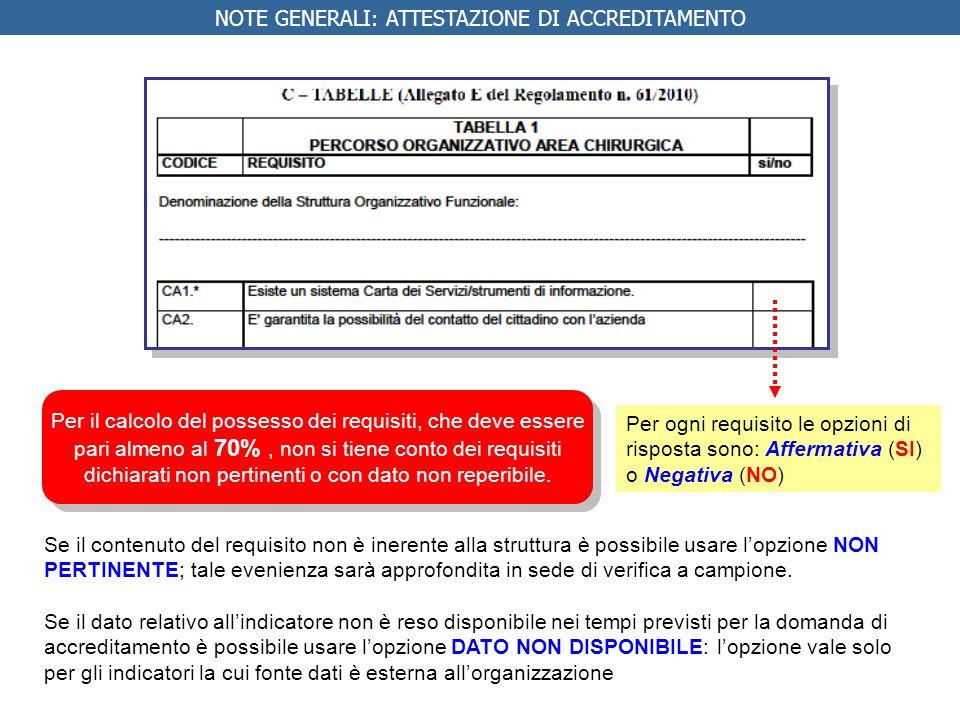 NOTE GENERALI: ATTESTAZIONE DI ACCREDITAMENTO Per ogni requisito le opzioni di risposta sono: Affermativa (SI) o Negativa (NO) Se il contenuto del req