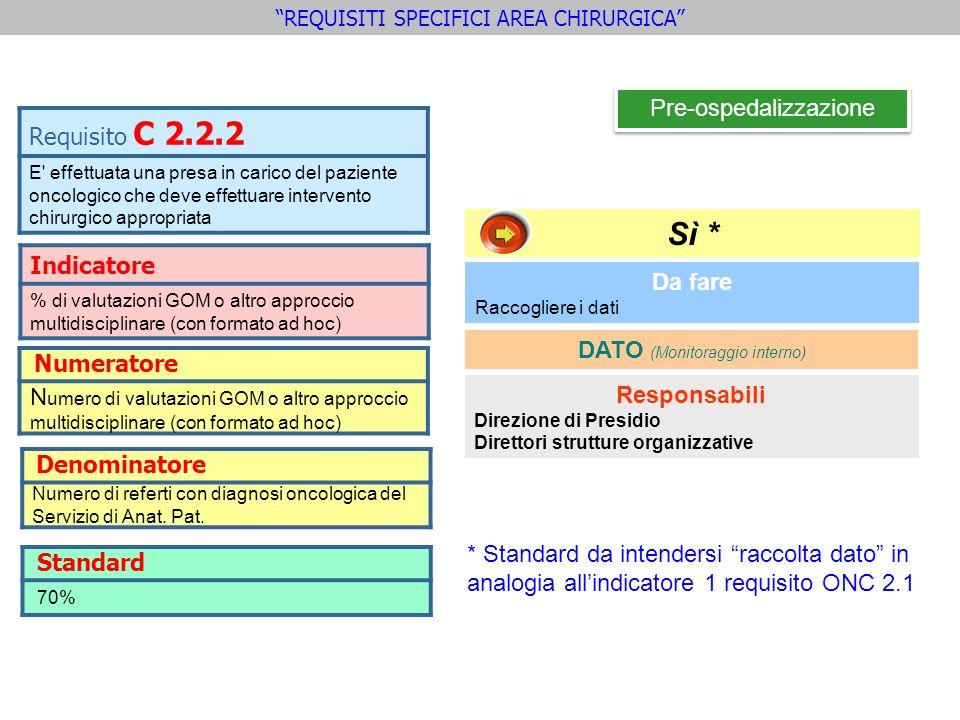 Pre-ospedalizzazione Indicatore % di valutazioni GOM o altro approccio multidisciplinare (con formato ad hoc) Requisito C 2.2.2 E' effettuata una pres