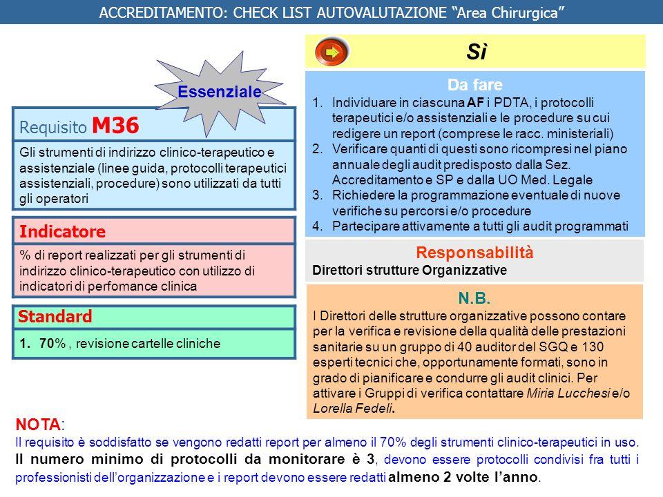 Indicatore % di report realizzati per gli strumenti di indirizzo clinico-terapeutico con utilizzo di indicatori di perfomance clinica Da fare 1.Indivi