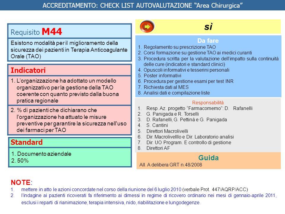 Indicatori 1.Lorganizzazione ha adottato un modello organizzativo per la gestione della TAO coerente con quanto previsto dalla buona pratica regionale