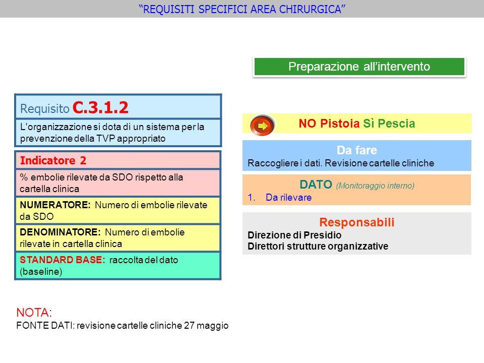 Preparazione allintervento REQUISITI SPECIFICI AREA CHIRURGICA Indicatore 2 % embolie rilevate da SDO rispetto alla cartella clinica NUMERATORE: Numer
