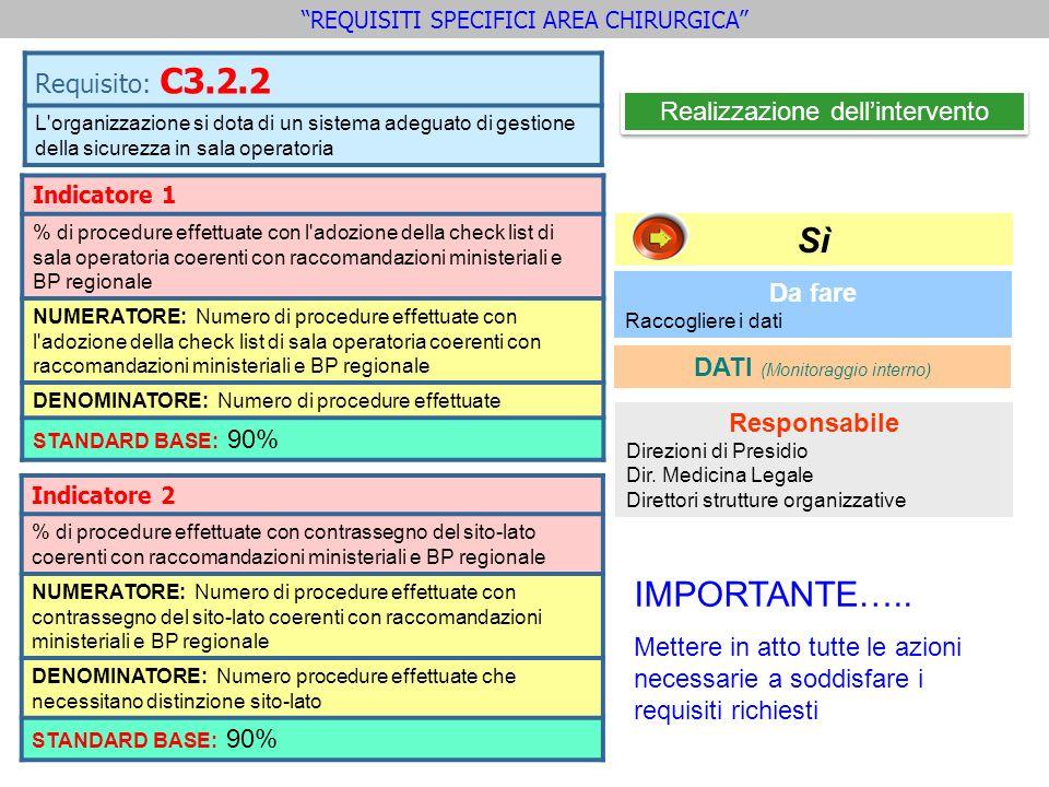 Da fare Raccogliere i dati Sì Responsabile Direzioni di Presidio Dir. Medicina Legale Direttori strutture organizzative DATI (Monitoraggio interno) In