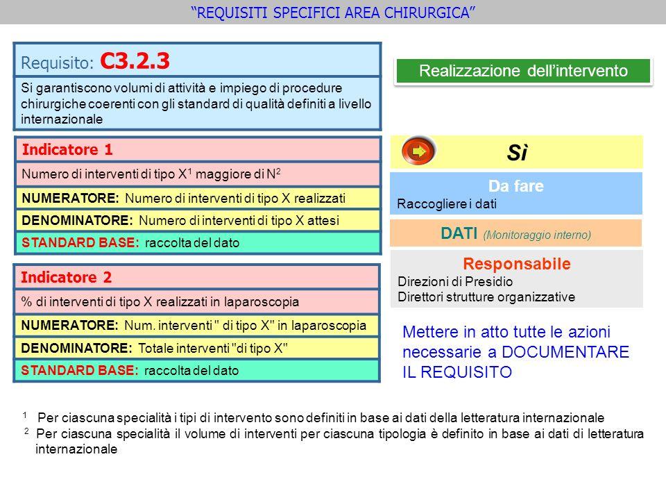 Da fare Raccogliere i dati Sì Responsabile Direzioni di Presidio Direttori strutture organizzative DATI (Monitoraggio interno) Indicatore 1 Numero di