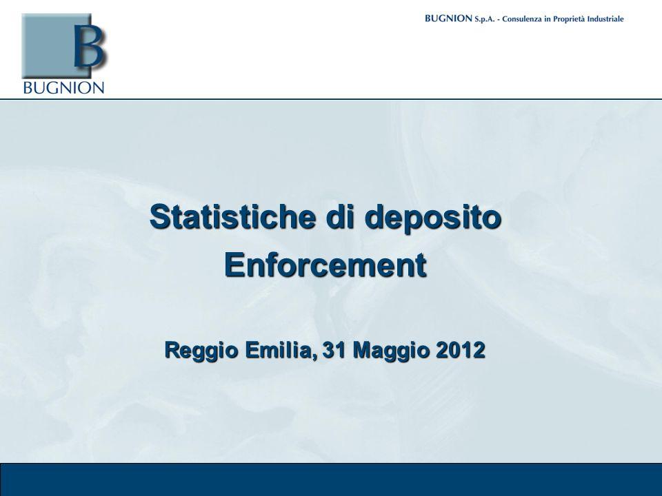 Statistiche di deposito Enforcement Reggio Emilia, 31 Maggio 2012
