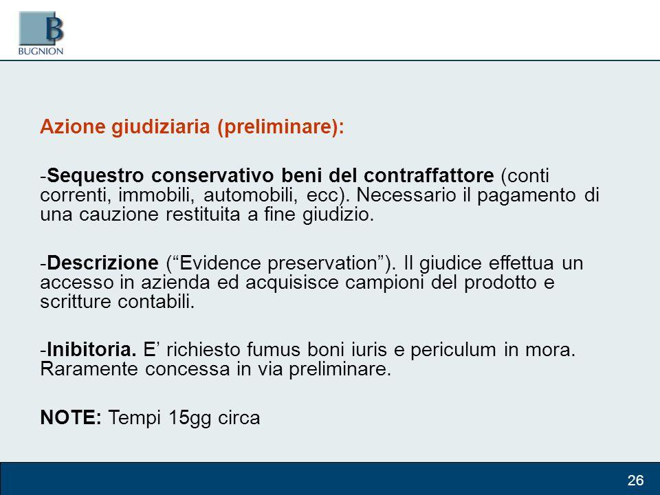 Azione giudiziaria (preliminare): -Sequestro conservativo beni del contraffattore (conti correnti, immobili, automobili, ecc).
