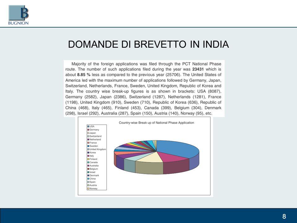 DOMANDE DI BREVETTO IN INDIA 8