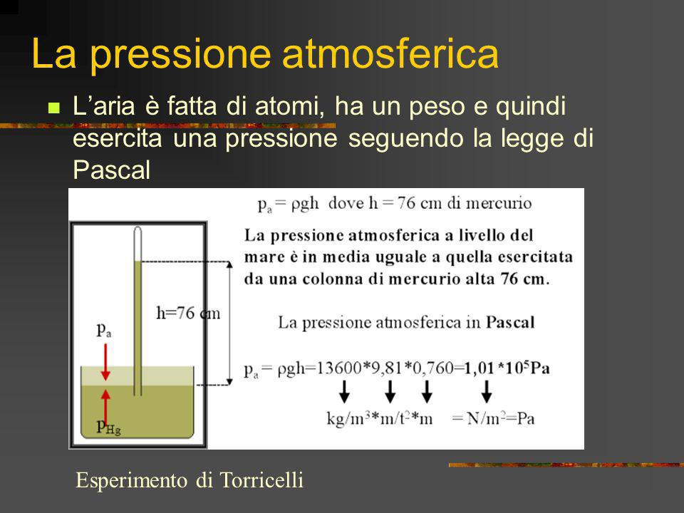La pressione atmosferica Laria è fatta di atomi, ha un peso e quindi esercita una pressione seguendo la legge di Pascal Esperimento di Torricelli