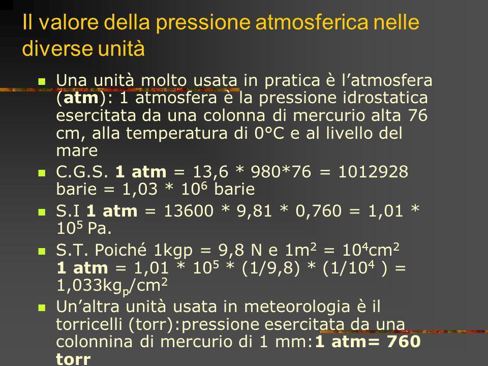 Il valore della pressione atmosferica nelle diverse unità Una unità molto usata in pratica è latmosfera (atm): 1 atmosfera è la pressione idrostatica