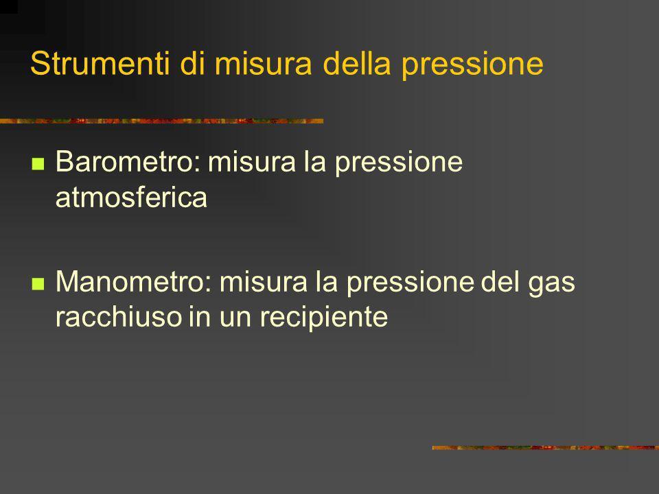 Strumenti di misura della pressione Barometro: misura la pressione atmosferica Manometro: misura la pressione del gas racchiuso in un recipiente