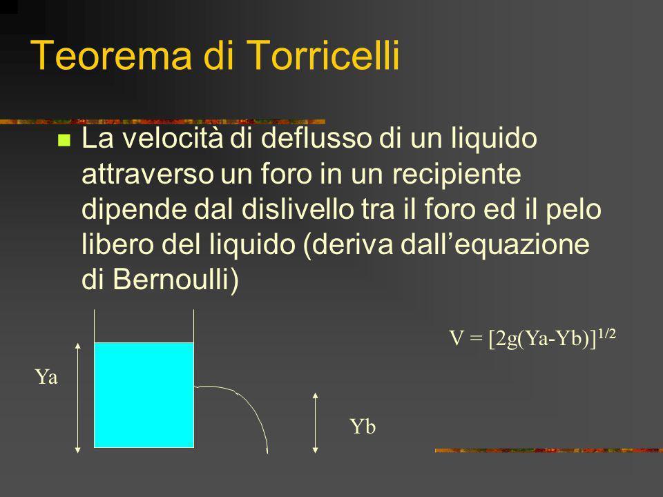 Teorema di Torricelli La velocità di deflusso di un liquido attraverso un foro in un recipiente dipende dal dislivello tra il foro ed il pelo libero d