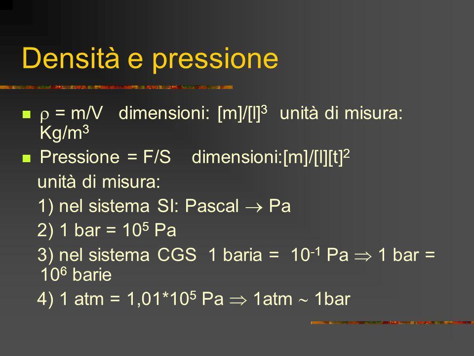 = m/V dimensioni: [m]/[l] 3 unità di misura: Kg/m 3 Pressione = F/S dimensioni:[m]/[l][t] 2 unità di misura: 1) nel sistema SI: Pascal Pa 2) 1 bar = 1