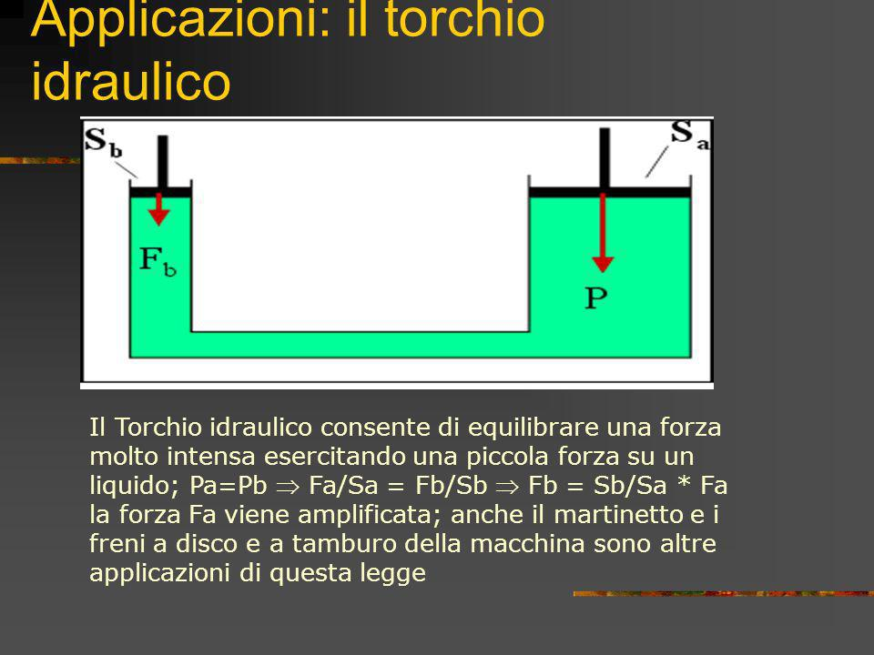 Applicazioni: il torchio idraulico Il Torchio idraulico consente di equilibrare una forza molto intensa esercitando una piccola forza su un liquido; P