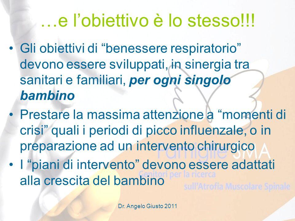 Dr. Angelo Giusto 2011 …e lobiettivo è lo stesso!!! Gli obiettivi di benessere respiratorio devono essere sviluppati, in sinergia tra sanitari e famil