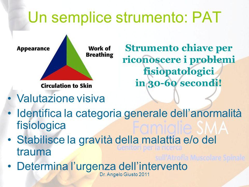Dr. Angelo Giusto 2011 Un semplice strumento: PAT Strumento chiave per riconoscere i problemi fisiopatologici in 30-60 secondi! Valutazione visiva Ide