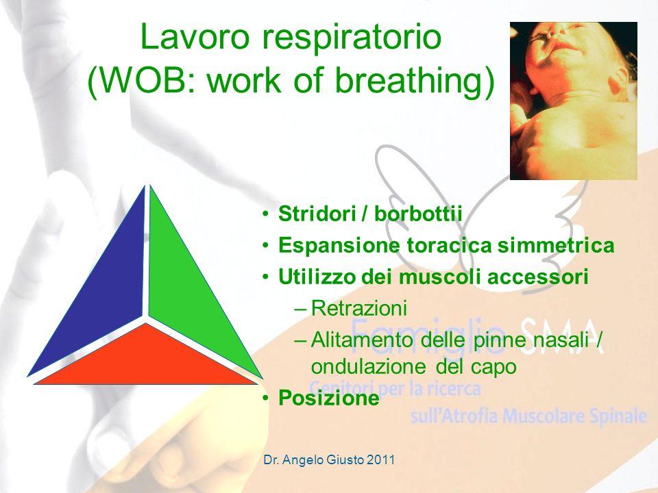 Dr. Angelo Giusto 2011 Lavoro respiratorio (WOB: work of breathing) Stridori / borbottii Espansione toracica simmetrica Utilizzo dei muscoli accessori