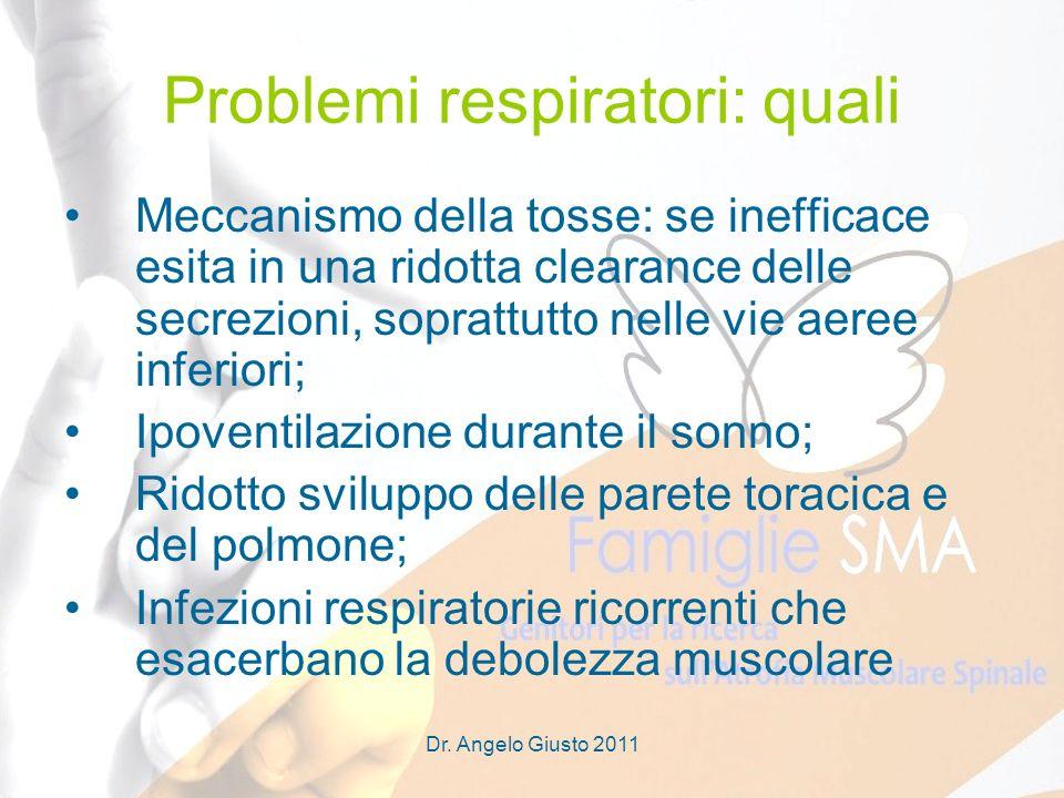 Dr. Angelo Giusto 2011 Problemi respiratori: quali Meccanismo della tosse: se inefficace esita in una ridotta clearance delle secrezioni, soprattutto