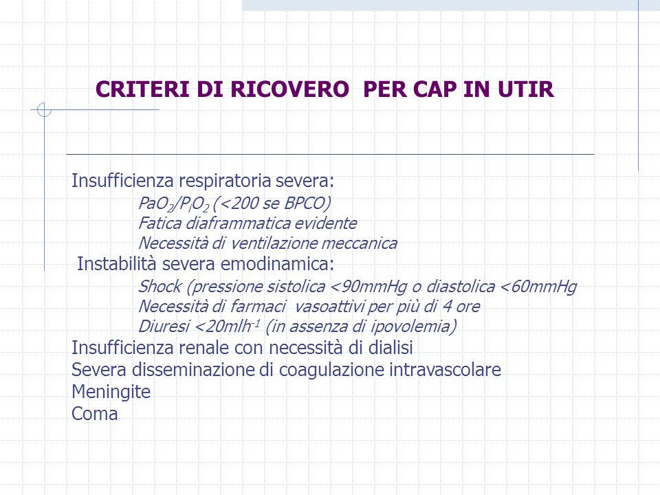 CRITERI DI RICOVERO PER CAP IN UTIR Insufficienza respiratoria severa: PaO 2 /P i O 2 (<200 se BPCO) Fatica diaframmatica evidente Necessità di ventil