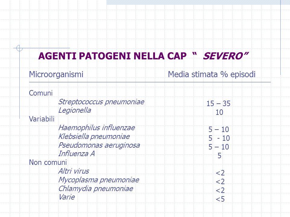 AGENTI PATOGENI NELLA CAP SEVERO Microorganismi Media stimata % episodi Comuni Streptococcus pneumoniae Legionella Variabili Haemophilus influenzae Kl