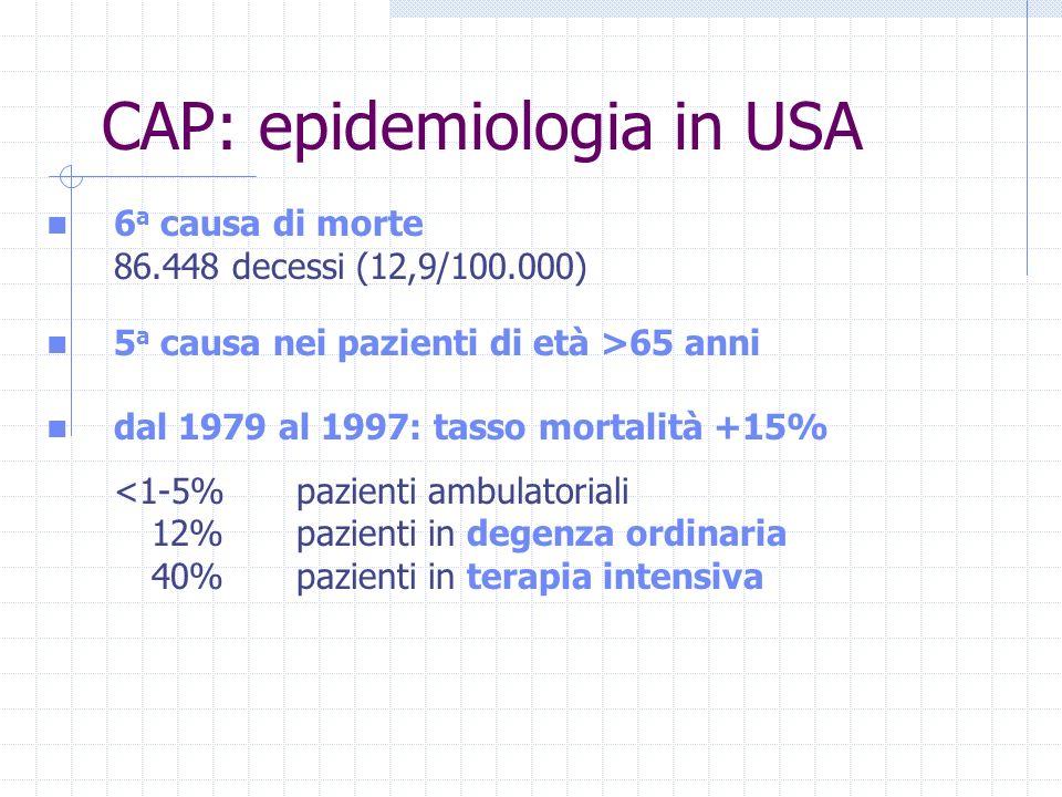 CAP: epidemiologia in USA 6 a causa di morte 86.448 decessi (12,9/100.000) 5 a causa nei pazienti di età >65 anni dal 1979 al 1997: tasso mortalità +1