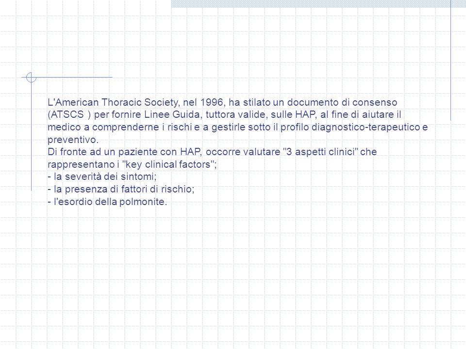L'American Thoracic Society, nel 1996, ha stilato un documento di consenso (ATSCS ) per fornire Linee Guida, tuttora valide, sulle HAP, al fine di aiu