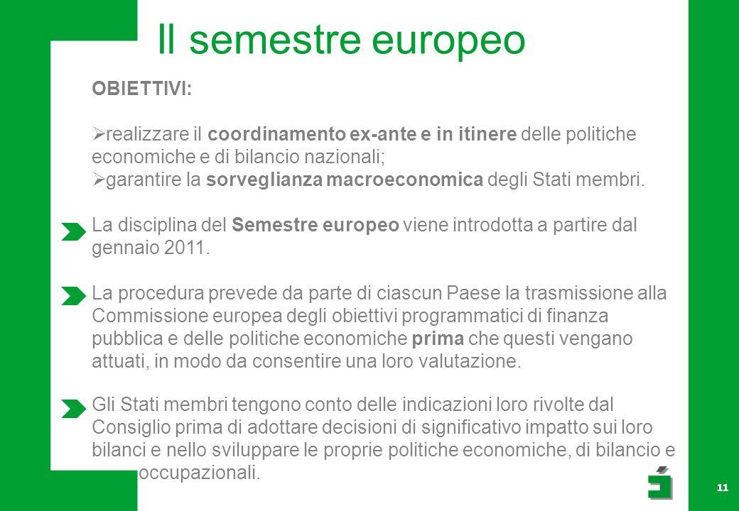 11 OBIETTIVI: realizzare il coordinamento ex-ante e in itinere delle politiche economiche e di bilancio nazionali; garantire la sorveglianza macroeconomica degli Stati membri.