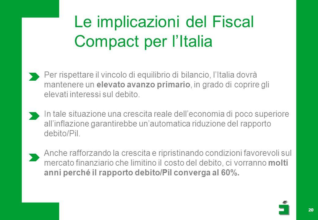 20 Le implicazioni del Fiscal Compact per lItalia Per rispettare il vincolo di equilibrio di bilancio, lItalia dovrà mantenere un elevato avanzo primario, in grado di coprire gli elevati interessi sul debito.