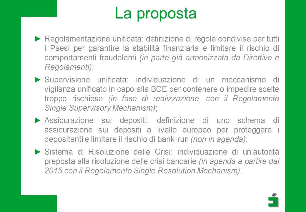 La proposta Regolamentazione unificata: definizione di regole condivise per tutti i Paesi per garantire la stabilità finanziaria e limitare il rischio di comportamenti fraudolenti (in parte già armonizzata da Direttive e Regolamenti); Supervisione unificata: individuazione di un meccanismo di vigilanza unificato in capo alla BCE per contenere o impedire scelte troppo rischiose (in fase di realizzazione, con il Regolamento Single Supervisory Mechanism); Assicurazione sui depositi: definizione di uno schema di assicurazione sui depositi a livello europeo per proteggere i depositanti e limitare il rischio di bank-run (non in agenda); Sistema di Risoluzione delle Crisi: individuazione di unautorità preposta alla risoluzione delle crisi bancarie (in agenda a partire dal 2015 con il Regolamento Single Resolution Mechanism).