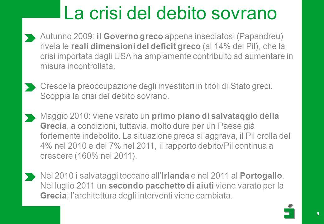 3 Autunno 2009: il Governo greco appena insediatosi (Papandreu) rivela le reali dimensioni del deficit greco (al 14% del Pil), che la crisi importata dagli USA ha ampiamente contribuito ad aumentare in misura incontrollata.