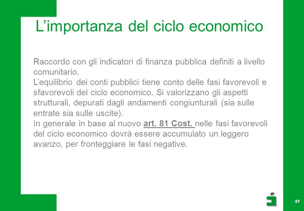 37 Limportanza del ciclo economico Raccordo con gli indicatori di finanza pubblica definiti a livello comunitario.