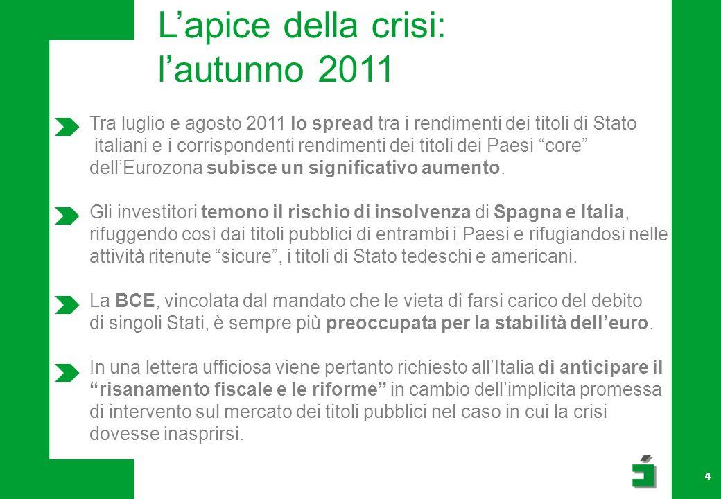 15 Il Fiscal Compact PRIMO VINCOLO: Il conto della PA deve essere in pareggio o in avanzo.