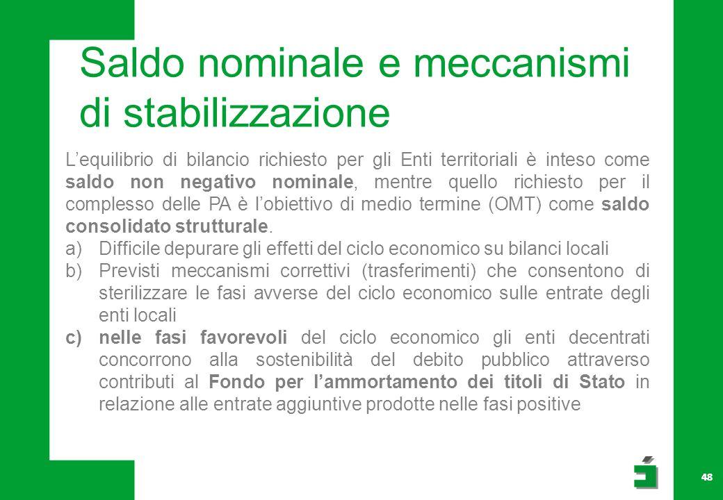 48 Saldo nominale e meccanismi di stabilizzazione Lequilibrio di bilancio richiesto per gli Enti territoriali è inteso come saldo non negativo nominale, mentre quello richiesto per il complesso delle PA è lobiettivo di medio termine (OMT) come saldo consolidato strutturale.