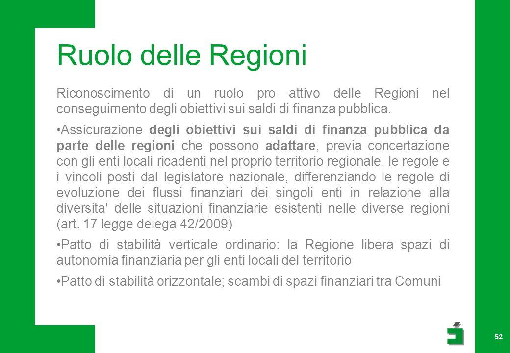 Ruolo delle Regioni Riconoscimento di un ruolo pro attivo delle Regioni nel conseguimento degli obiettivi sui saldi di finanza pubblica.