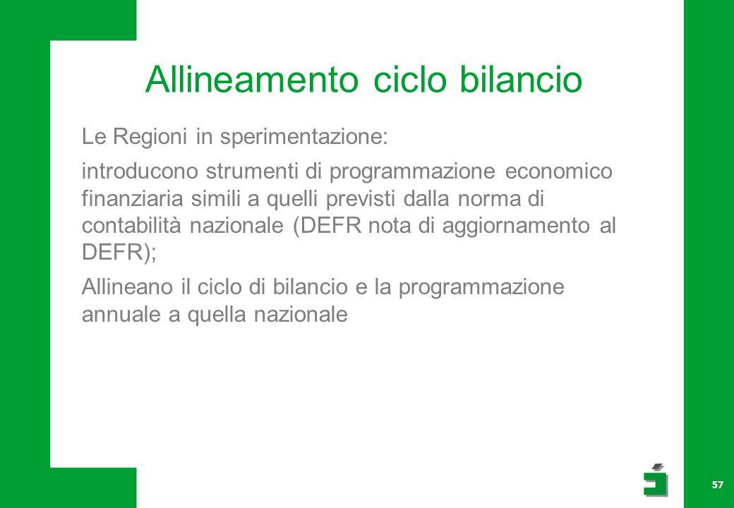 Allineamento ciclo bilancio Le Regioni in sperimentazione: introducono strumenti di programmazione economico finanziaria simili a quelli previsti dalla norma di contabilità nazionale (DEFR nota di aggiornamento al DEFR); Allineano il ciclo di bilancio e la programmazione annuale a quella nazionale 57