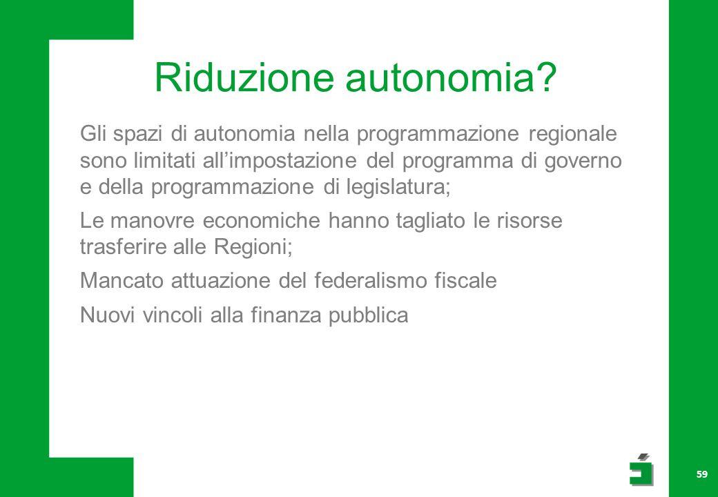 Riduzione autonomia.